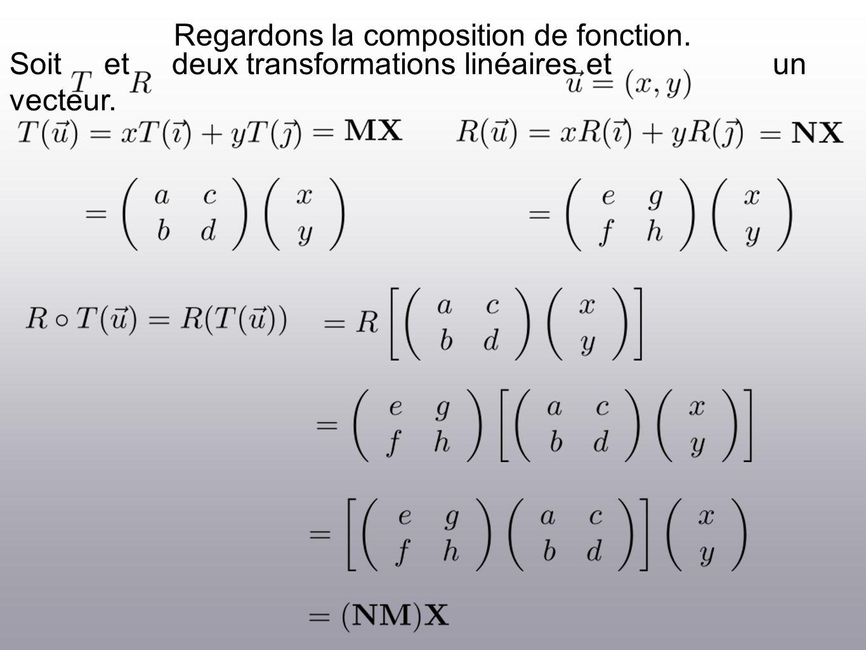 Regardons la composition de fonction. Soit et deux transformations linéaires et un vecteur.
