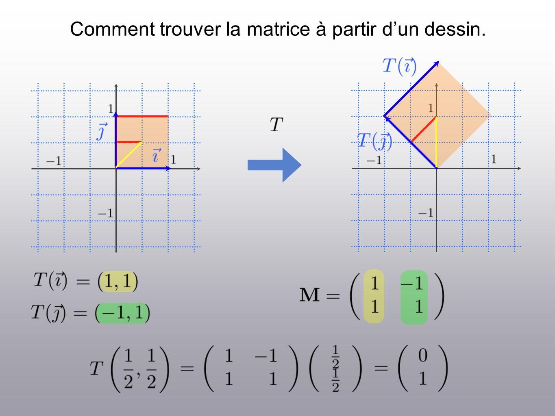 Comment trouver la matrice à partir dun dessin.