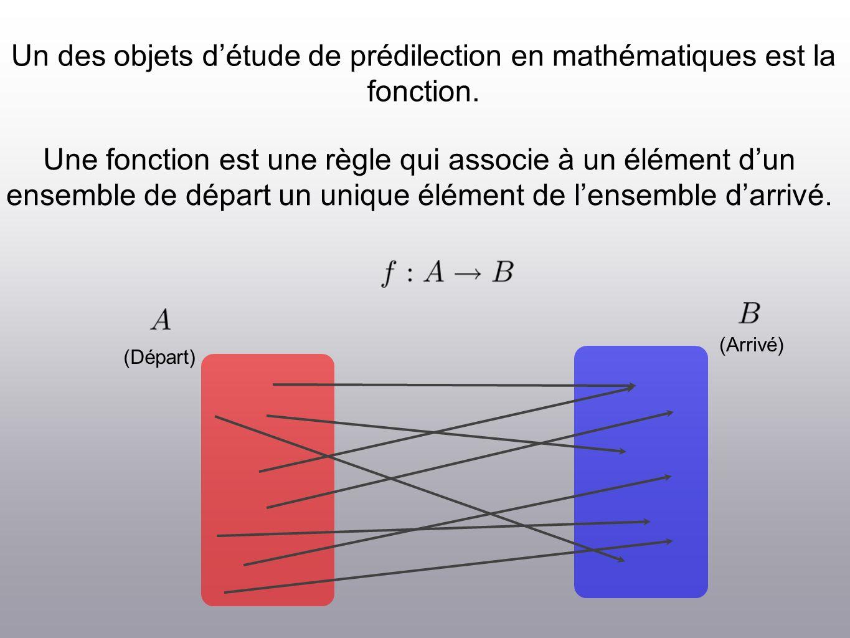 Un des objets détude de prédilection en mathématiques est la fonction.