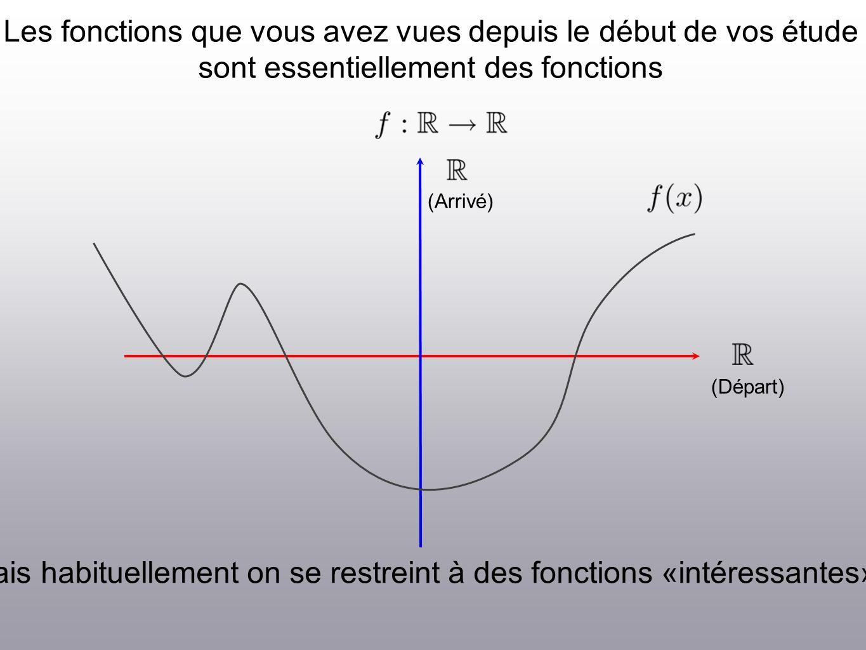On peut aussi modéliser des fonctions avec des champs de vecteurs.