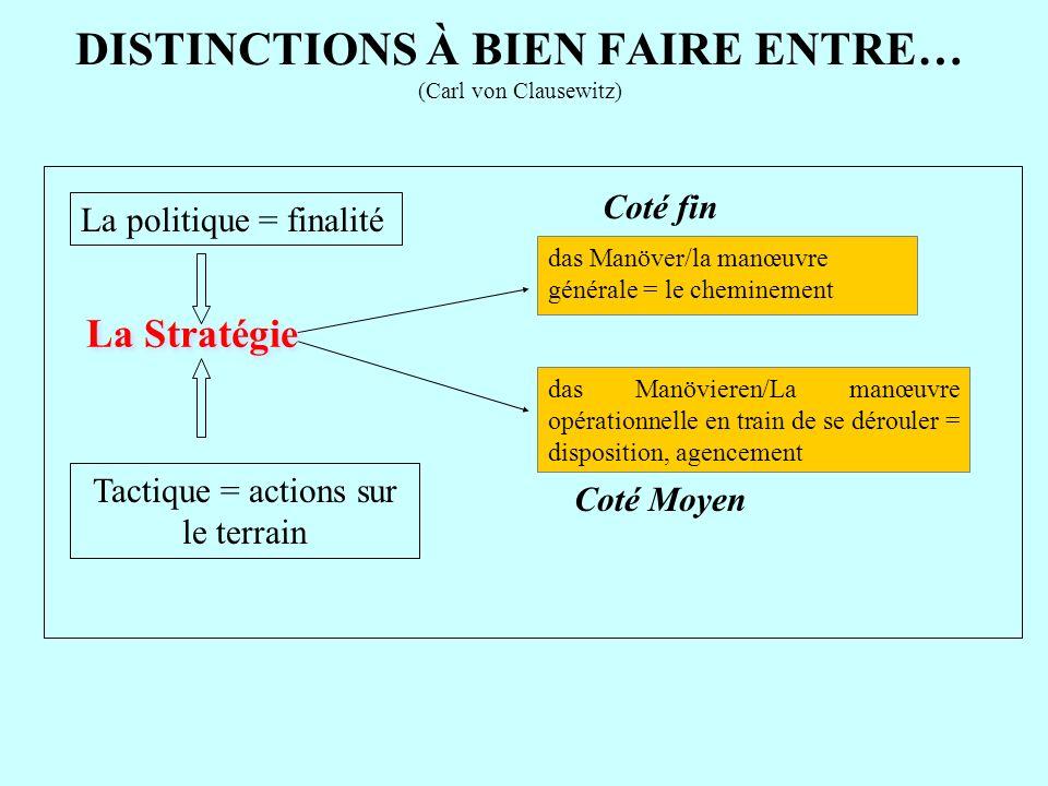 DISTINCTIONS À BIEN FAIRE ENTRE… (Carl von Clausewitz) La politique = finalité das Manöver/la manœuvre générale = le cheminement das Manövieren/La man