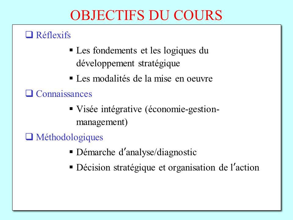 OBJECTIFS DU COURS Réflexifs Les fondements et les logiques du développement stratégique Les modalités de la mise en oeuvre Connaissances Visée intégr