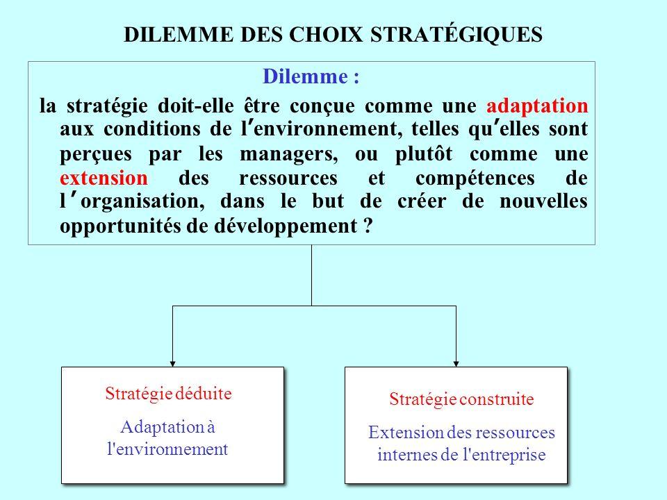 DILEMME DES CHOIX STRATÉGIQUES Dilemme : la stratégie doit-elle être conçue comme une adaptation aux conditions de lenvironnement, telles quelles sont