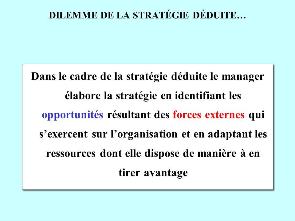 DILEMME DE LA STRATÉGIE DÉDUITE… Dans le cadre de la stratégie déduite le manager élabore la stratégie en identifiant les opportunités résultant des f