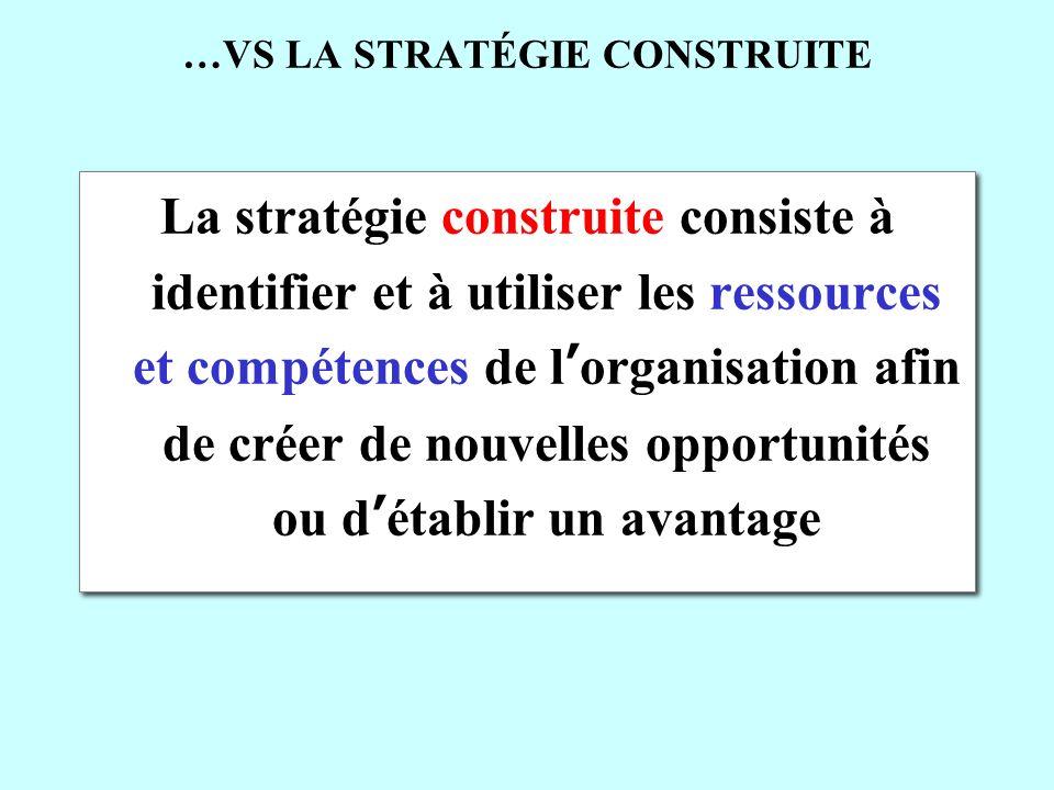 …VS LA STRATÉGIE CONSTRUITE La stratégie construite consiste à identifier et à utiliser les ressources et compétences de lorganisation afin de créer d