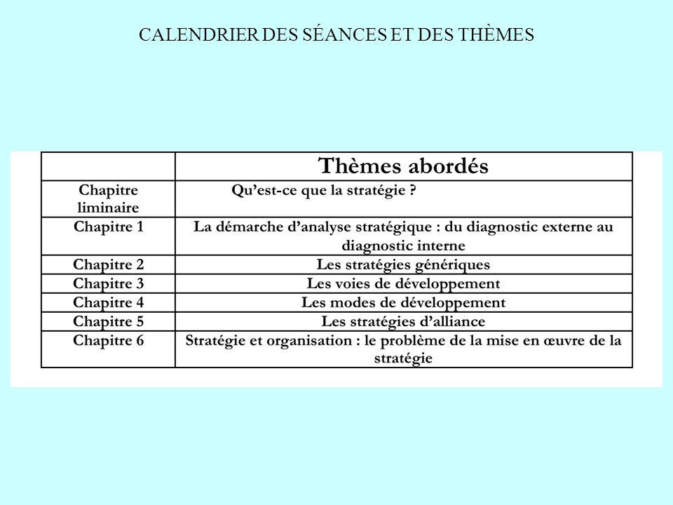 CALENDRIER DES SÉANCES ET DES THÈMES