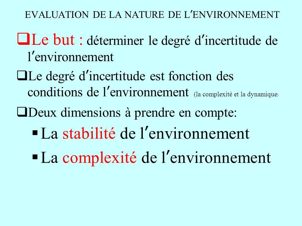 EVALUATION DE LA NATURE DE LENVIRONNEMENT Le but : déterminer le degré dincertitude de lenvironnement Le degré dincertitude est fonction des condition