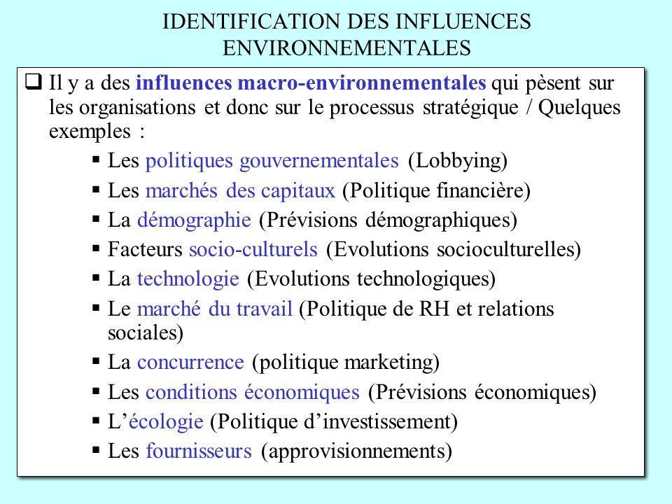 IDENTIFICATION DES INFLUENCES ENVIRONNEMENTALES Il y a des influences macro-environnementales qui pèsent sur les organisations et donc sur le processu
