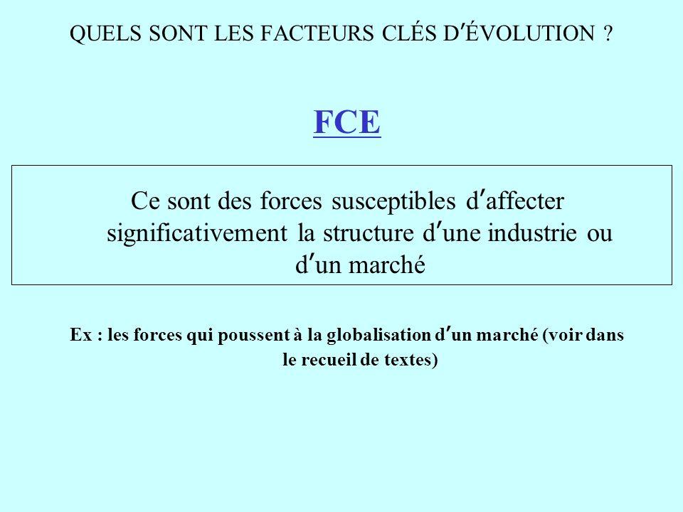 QUELS SONT LES FACTEURS CLÉS DÉVOLUTION ? FCE Ce sont des forces susceptibles daffecter significativement la structure dune industrie ou dun marché Ex