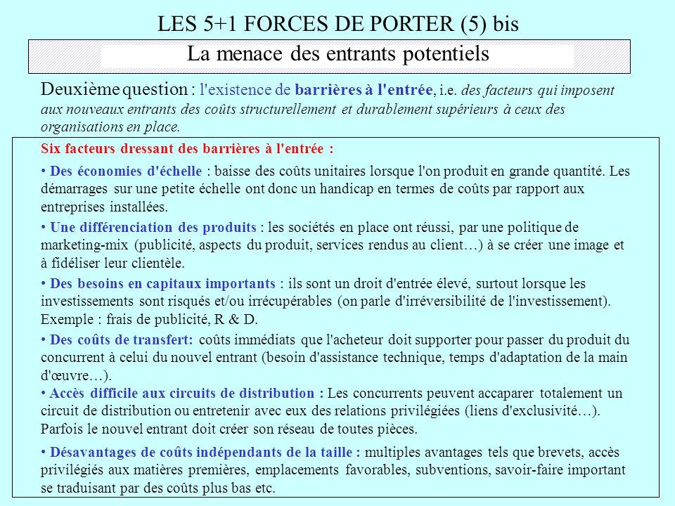 LES 5+1 FORCES DE PORTER (5) bis La menace des entrants potentiels Deuxième question : l'existence de barrières à l'entrée, i.e. des facteurs qui impo
