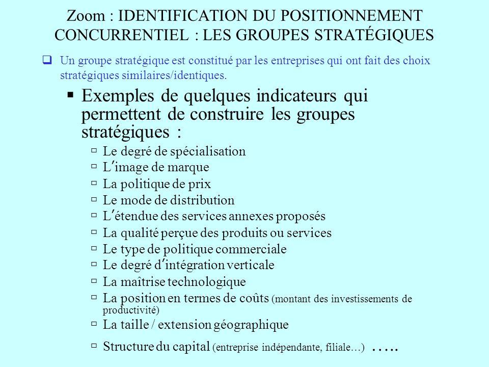 Zoom : IDENTIFICATION DU POSITIONNEMENT CONCURRENTIEL : LES GROUPES STRATÉGIQUES Un groupe stratégique est constitué par les entreprises qui ont fait