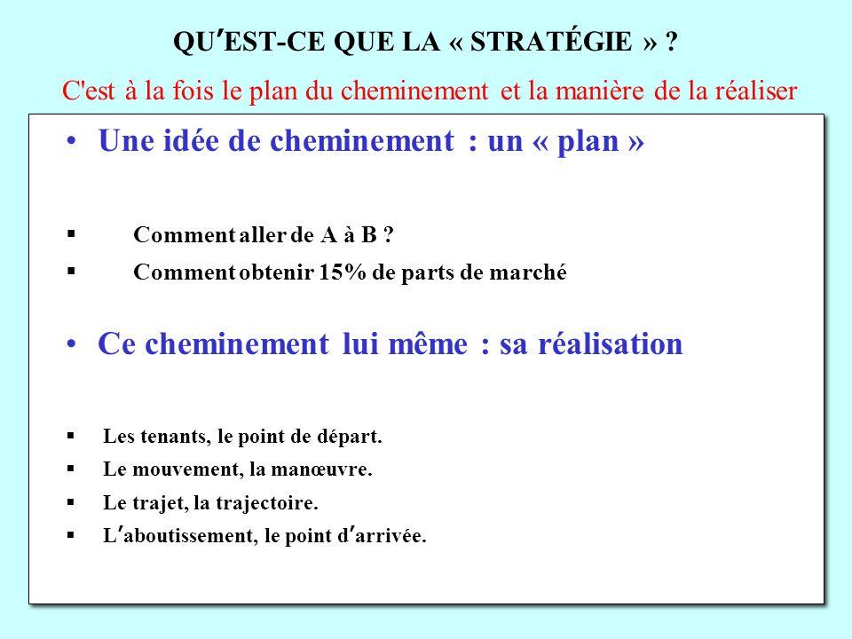 QUEST-CE QUE LA « STRATÉGIE » ? Une idée de cheminement : un « plan » Comment aller de A à B ? Comment obtenir 15% de parts de marché Ce cheminement l
