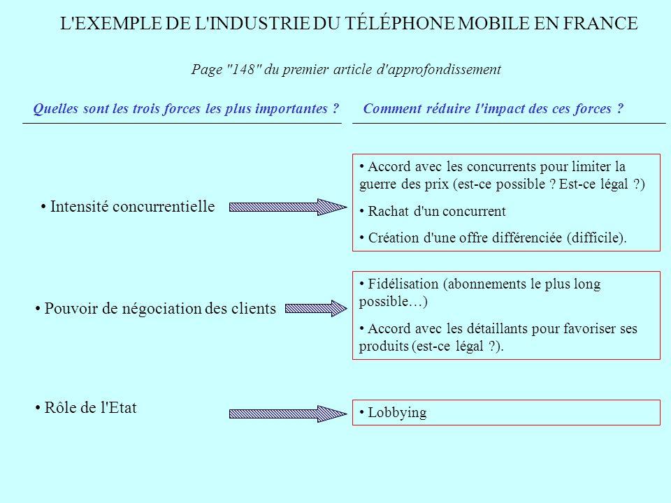 L'EXEMPLE DE L'INDUSTRIE DU TÉLÉPHONE MOBILE EN FRANCE Page
