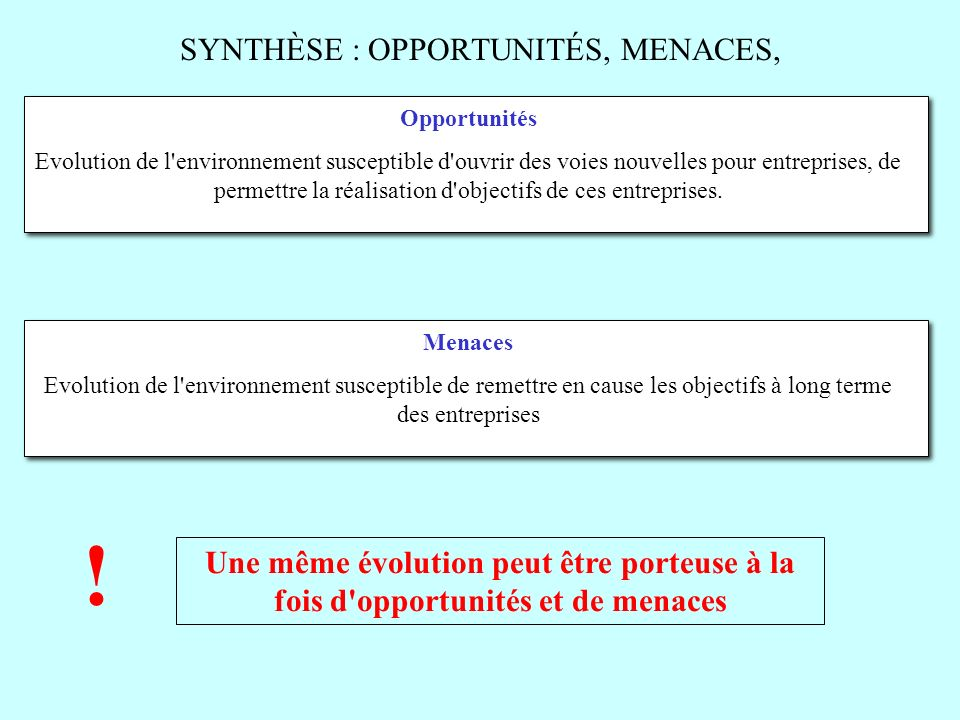 SYNTHÈSE : OPPORTUNITÉS, MENACES, Opportunités Evolution de l'environnement susceptible d'ouvrir des voies nouvelles pour entreprises, de permettre la