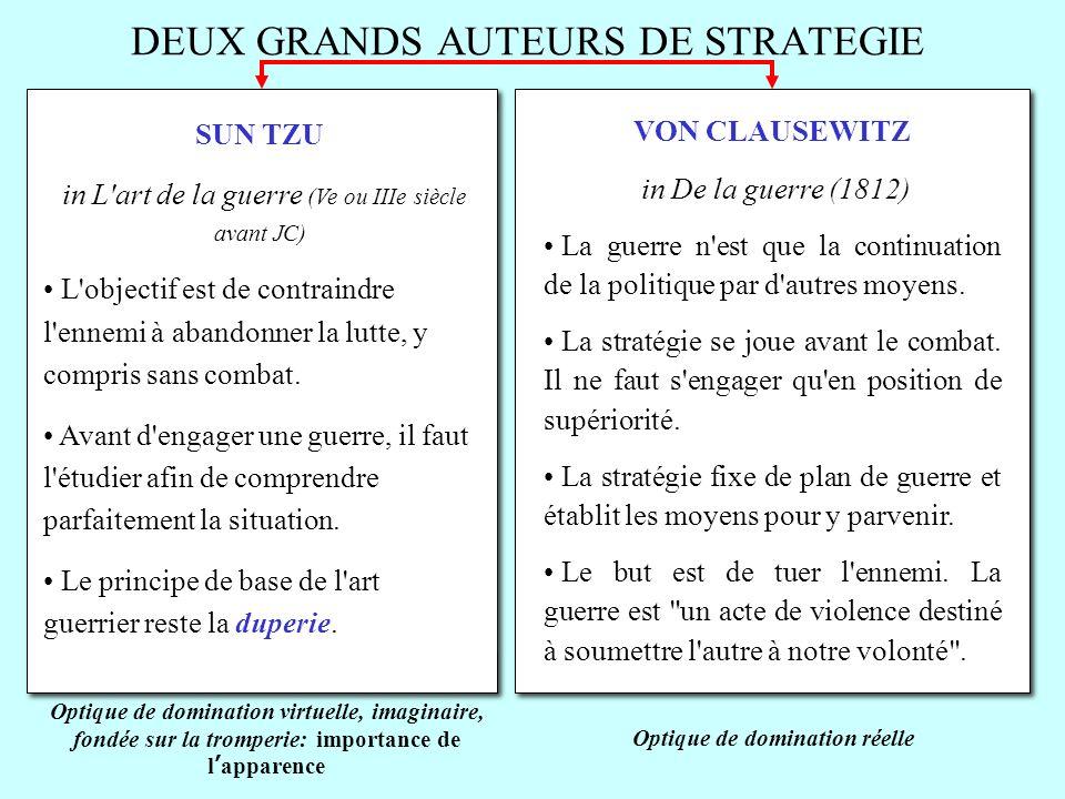 DEUX GRANDS AUTEURS DE STRATEGIE SUN TZU in L'art de la guerre (Ve ou IIIe siècle avant JC) L'objectif est de contraindre l'ennemi à abandonner la lut