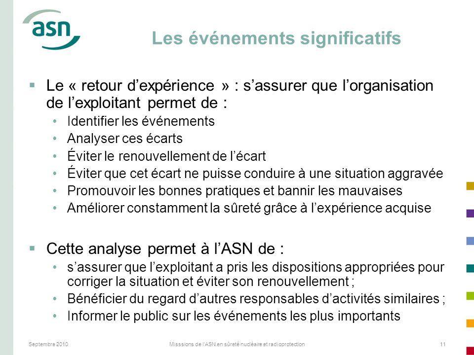 Septembre 2010Misssions de l'ASN en sûreté nucléaire et radioprotection11 Les événements significatifs Le « retour dexpérience » : sassurer que lorgan