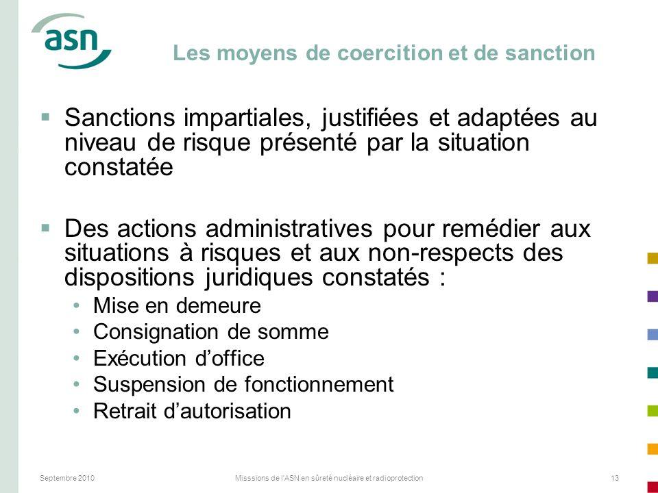 Septembre 2010Misssions de l'ASN en sûreté nucléaire et radioprotection13 Les moyens de coercition et de sanction Sanctions impartiales, justifiées et
