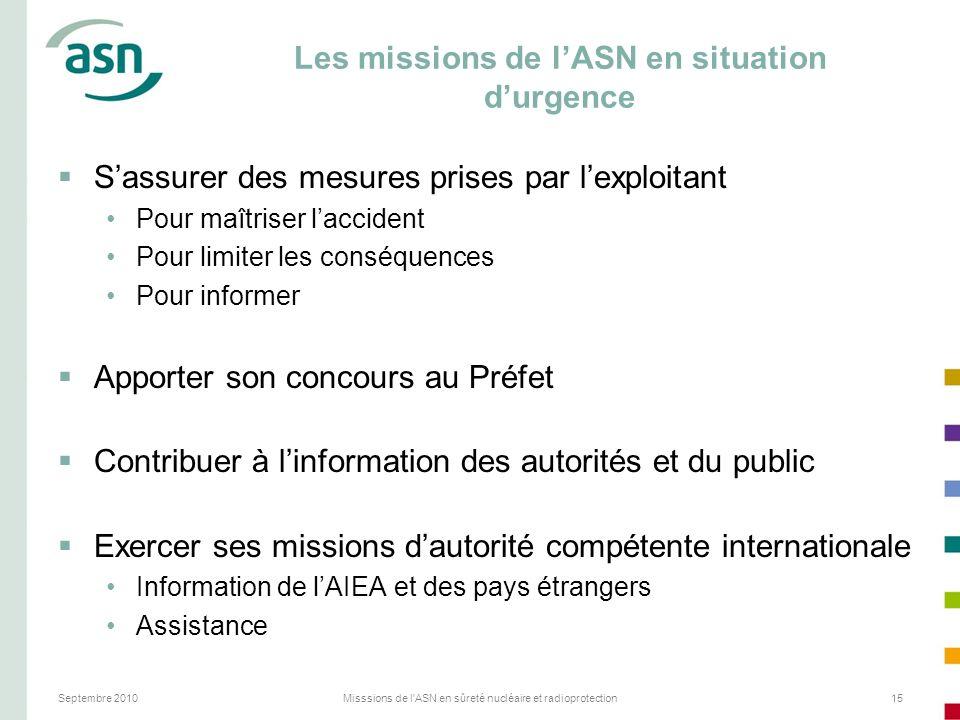 Septembre 2010Misssions de l'ASN en sûreté nucléaire et radioprotection15 Les missions de lASN en situation durgence Sassurer des mesures prises par l
