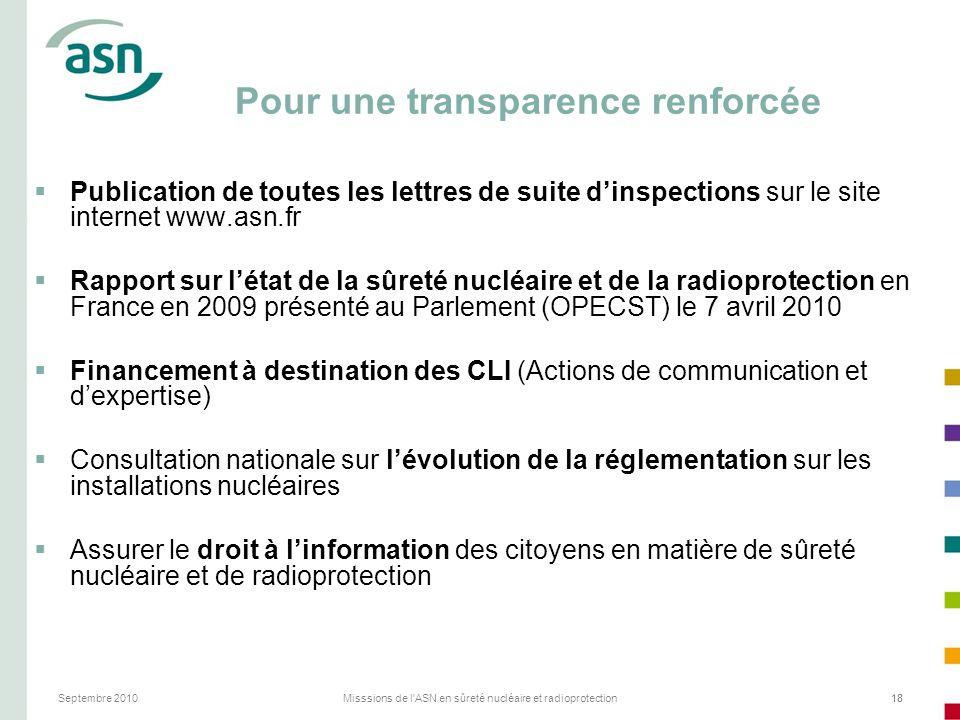 Septembre 2010Misssions de l'ASN en sûreté nucléaire et radioprotection18 Pour une transparence renforcée Publication de toutes les lettres de suite d