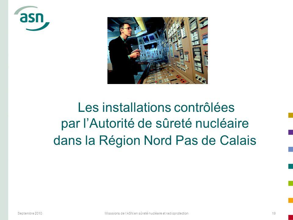 Septembre 2010Misssions de l'ASN en sûreté nucléaire et radioprotection19 Les installations contrôlées par lAutorité de sûreté nucléaire dans la Régio