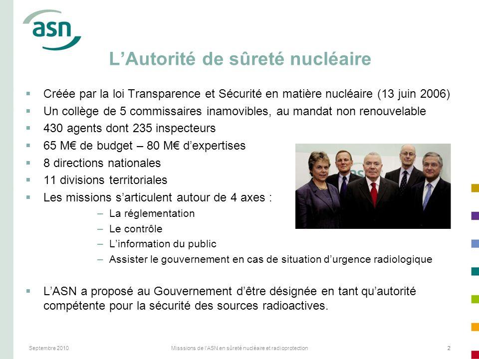 Septembre 2010Misssions de l'ASN en sûreté nucléaire et radioprotection22 LAutorité de sûreté nucléaire Créée par la loi Transparence et Sécurité en m