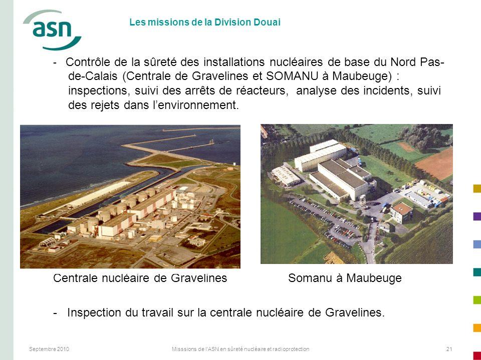 Septembre 2010Misssions de l'ASN en sûreté nucléaire et radioprotection21 Les missions de la Division Douai - Contrôle de la sûreté des installations