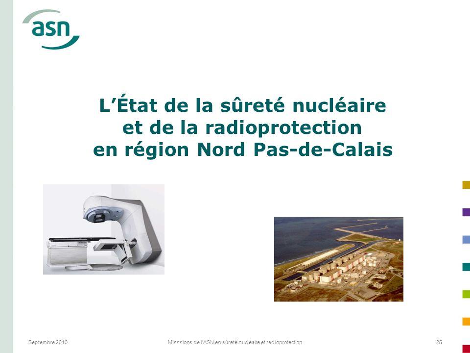 Septembre 2010Misssions de l'ASN en sûreté nucléaire et radioprotection25 LÉtat de la sûreté nucléaire et de la radioprotection en région Nord Pas-de-