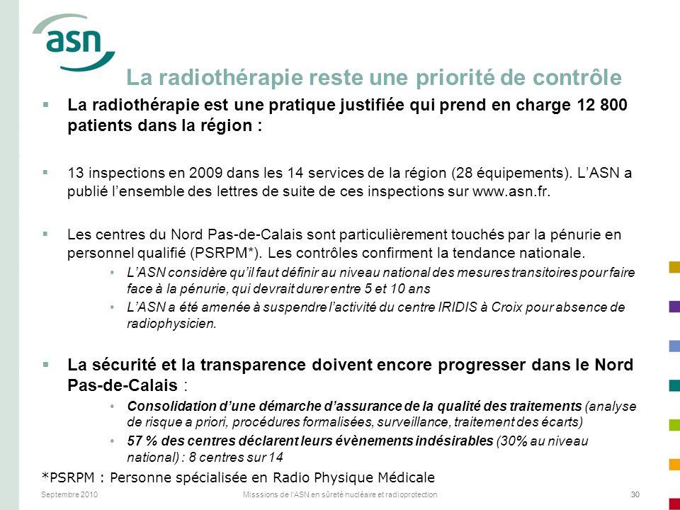 Septembre 2010Misssions de l'ASN en sûreté nucléaire et radioprotection30 La radiothérapie reste une priorité de contrôle La radiothérapie est une pra