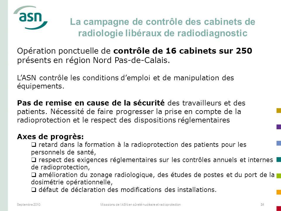 Septembre 2010Misssions de l'ASN en sûreté nucléaire et radioprotection31 La campagne de contrôle des cabinets de radiologie libéraux de radiodiagnost