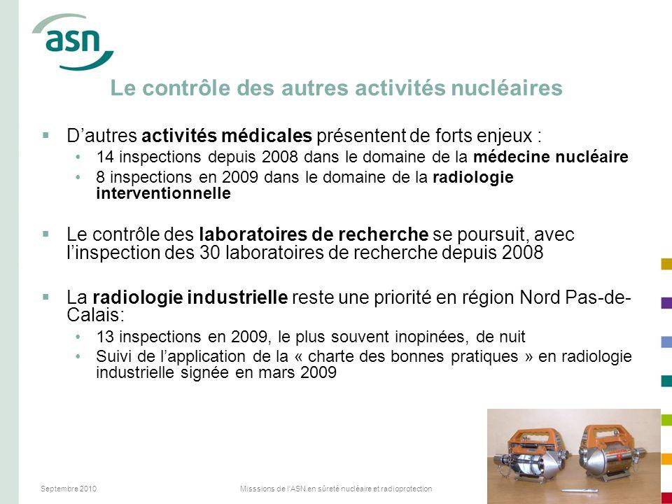 Septembre 2010Misssions de l'ASN en sûreté nucléaire et radioprotection32 Le contrôle des autres activités nucléaires Dautres activités médicales prés