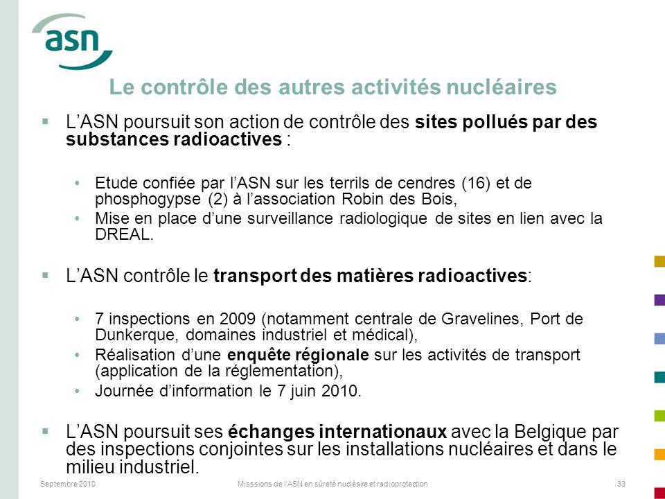 Septembre 2010Misssions de l'ASN en sûreté nucléaire et radioprotection33 Le contrôle des autres activités nucléaires LASN poursuit son action de cont