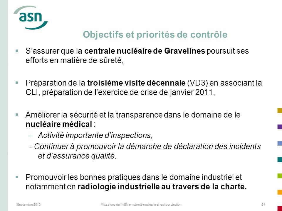 Septembre 2010Misssions de l'ASN en sûreté nucléaire et radioprotection34 Objectifs et priorités de contrôle Sassurer que la centrale nucléaire de Gra