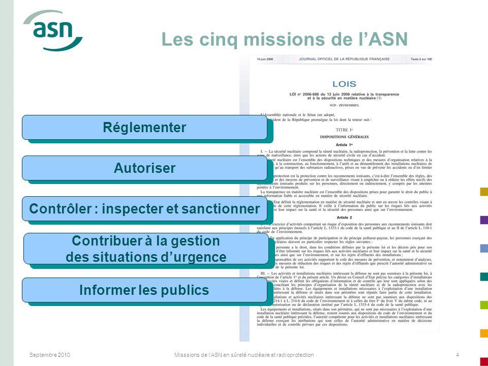 Septembre 2010Misssions de l'ASN en sûreté nucléaire et radioprotection4 RéglementerAutoriserContrôler : inspecter et sanctionner Contribuer à la gest