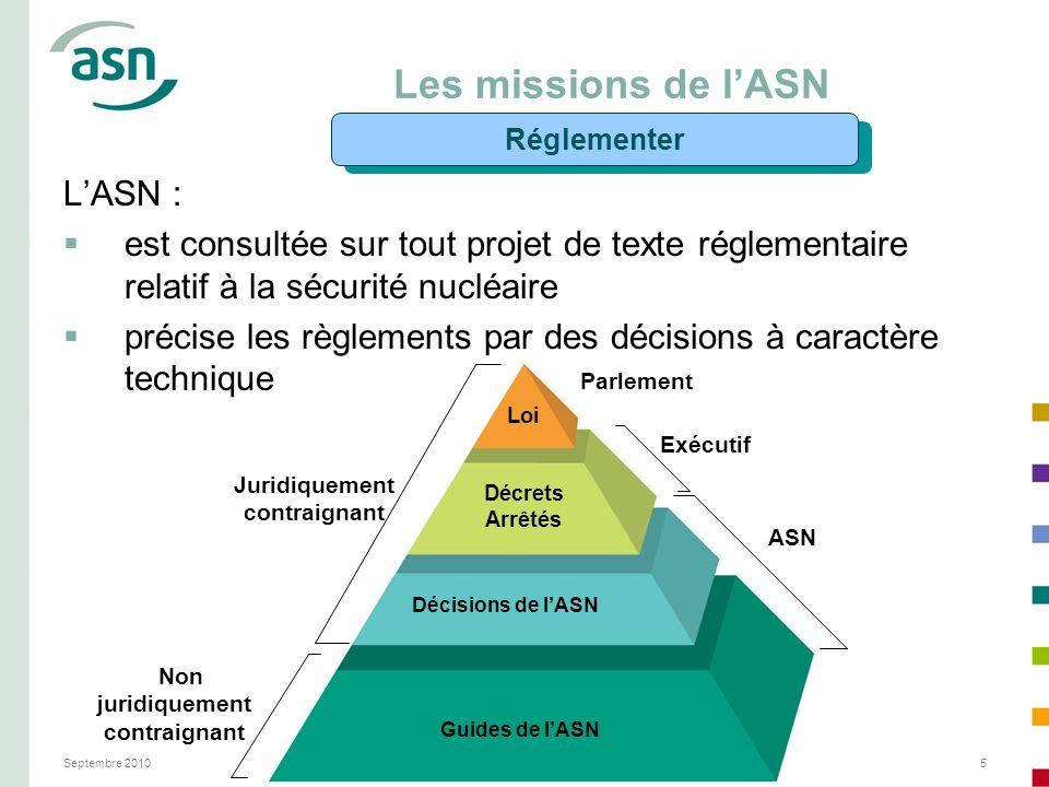 Septembre 2010Misssions de l'ASN en sûreté nucléaire et radioprotection5 Guides de lASN Décisions de lASN Décrets Arrêtés Exécutif ASN Parlement Non j