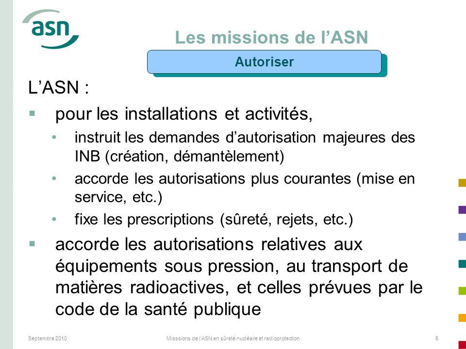 Septembre 2010Misssions de l'ASN en sûreté nucléaire et radioprotection6 Les missions de lASN LASN : pour les installations et activités, instruit les