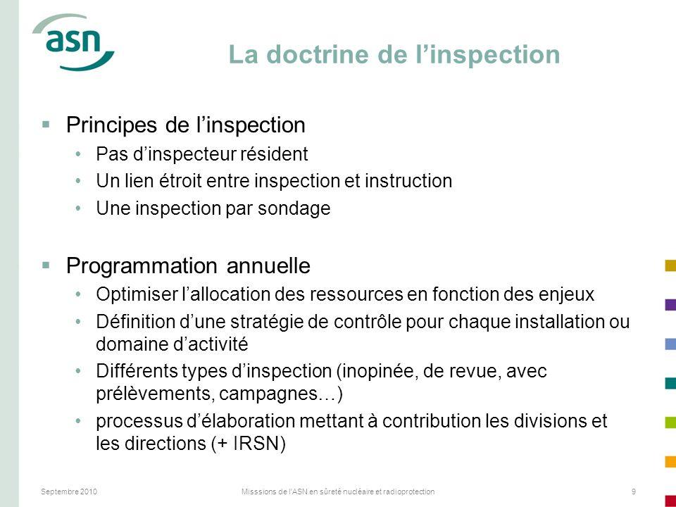 Septembre 2010Misssions de l'ASN en sûreté nucléaire et radioprotection9 La doctrine de linspection Principes de linspection Pas dinspecteur résident