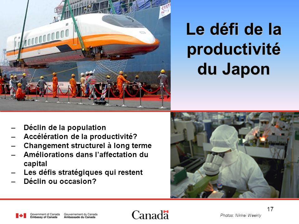 17 –Déclin de la population –Accélération de la productivité? –Changement structurel à long terme –Améliorations dans laffectation du capital –Les déf