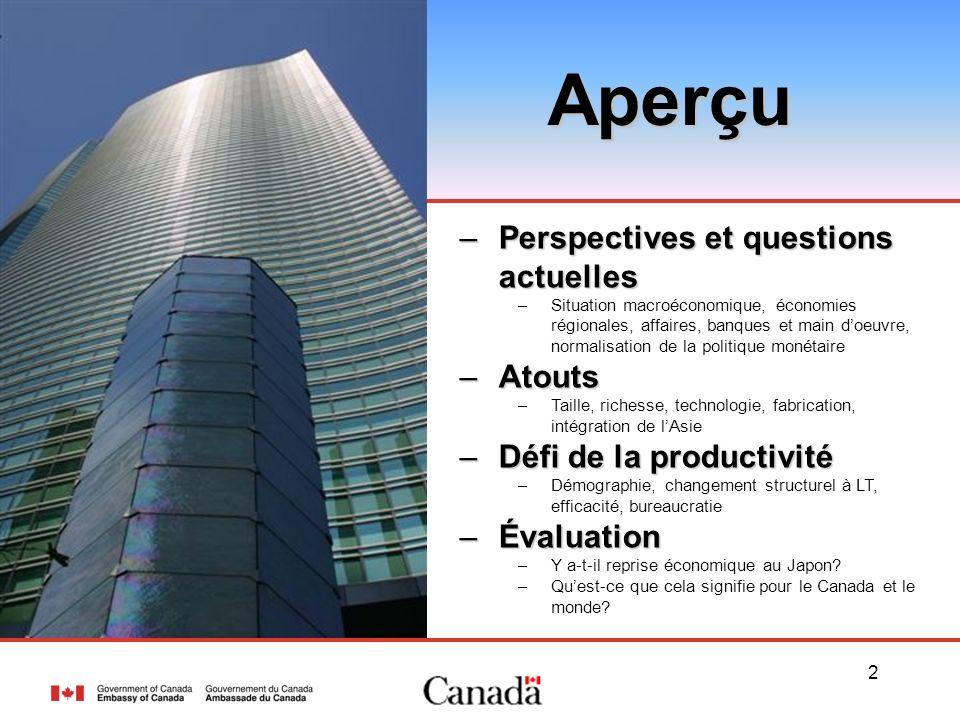 2 –Perspectives et questions actuelles –Situation macroéconomique, économies régionales, affaires, banques et main doeuvre, normalisation de la politi