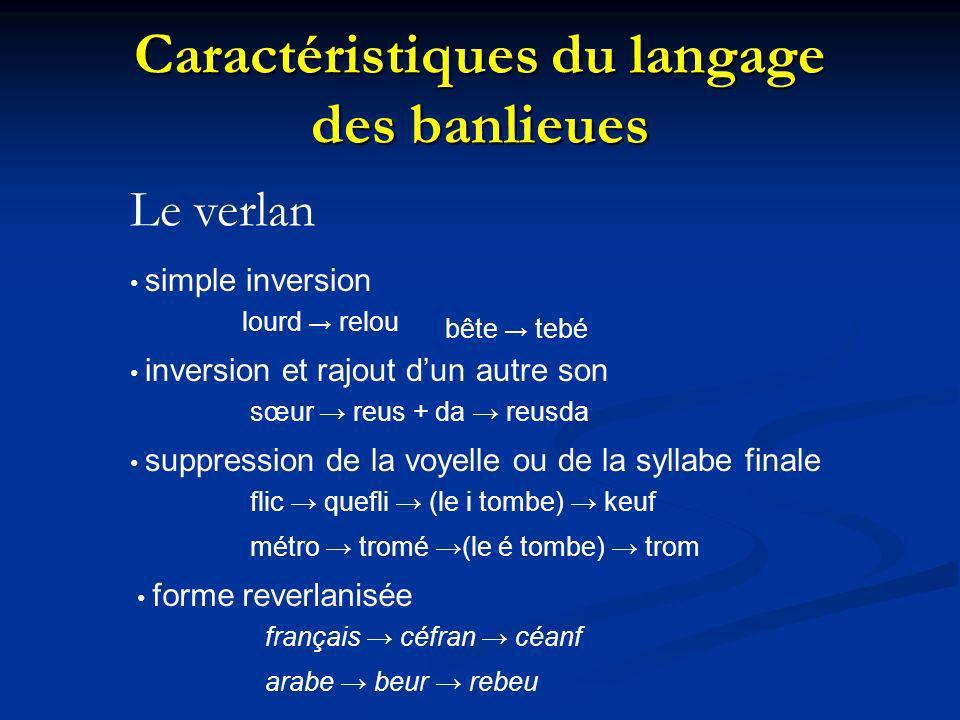 Le langage sms : Othographe phonétique Simplification des semi-voyelles Dm1 tu fai qwa bb?Demain tu fais quoi bébé.
