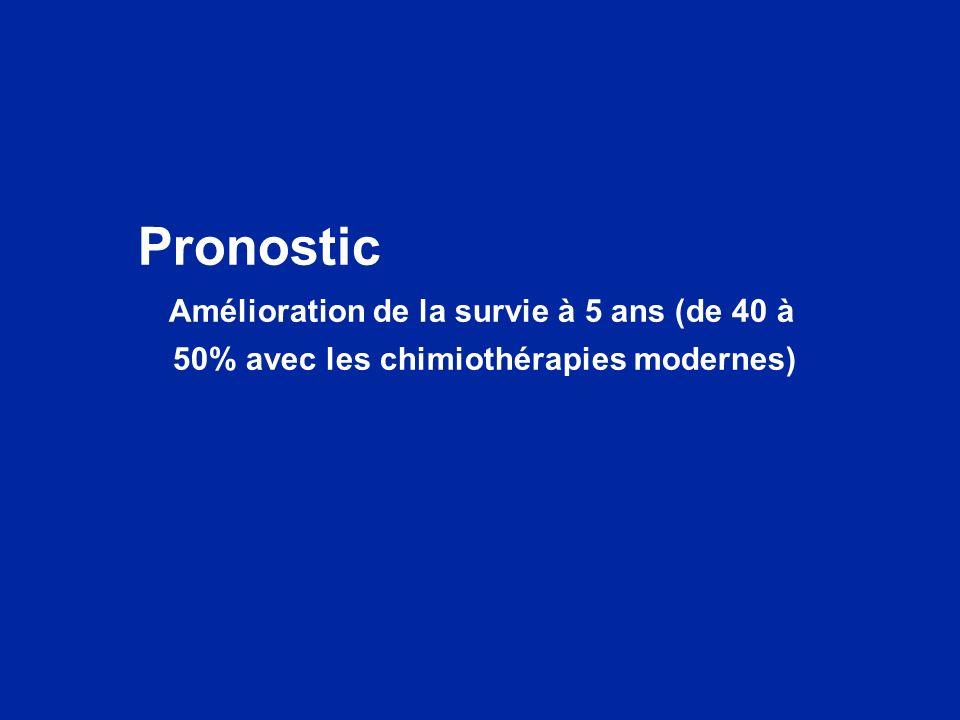 Pronostic Amélioration de la survie à 5 ans (de 40 à 50% avec les chimiothérapies modernes)