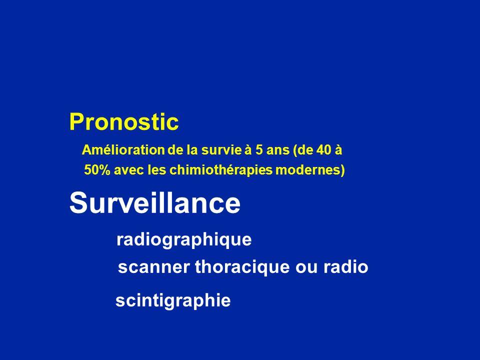 Pronostic Amélioration de la survie à 5 ans (de 40 à 50% avec les chimiothérapies modernes) Surveillance radiographique scanner thoracique ou radio sc