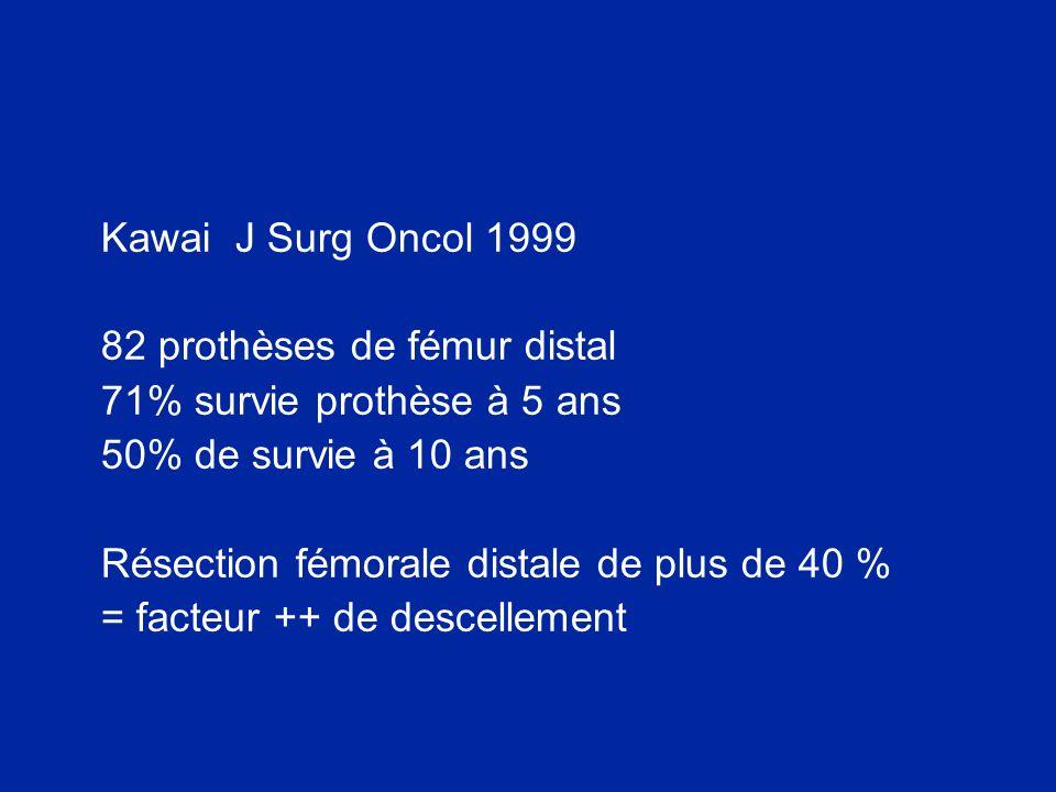 Kawai J Surg Oncol 1999 82 prothèses de fémur distal 71% survie prothèse à 5 ans 50% de survie à 10 ans Résection fémorale distale de plus de 40 % = f
