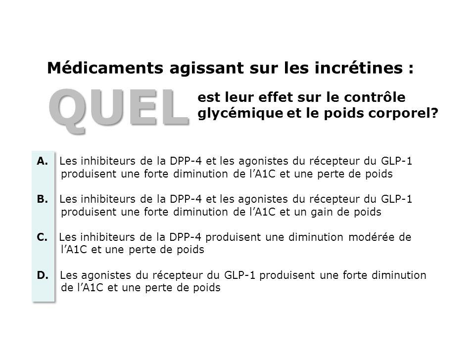 QUEL Médicaments agissant sur les incrétines : QUEL est leur effet sur le contrôle glycémique et le poids corporel? A. Les inhibiteurs de la DPP-4 et