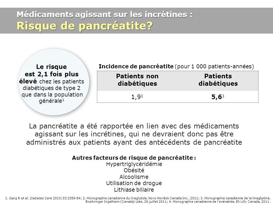 1. Garg R et al. Diabetes Care 2010;33:2359-54; 2. Monographie canadienne du liraglutide, Novo Nordisk Canada Inc., 2011; 3. Monographie canadienne de