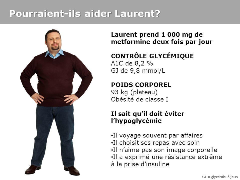 Pourraient-ils aider Laurent? Laurent prend 1 000 mg de metformine deux fois par jour CONTRÔLE GLYCÉMIQUE A1C de 8,2 % GJ de 9,8 mmol/L POIDS CORPOREL