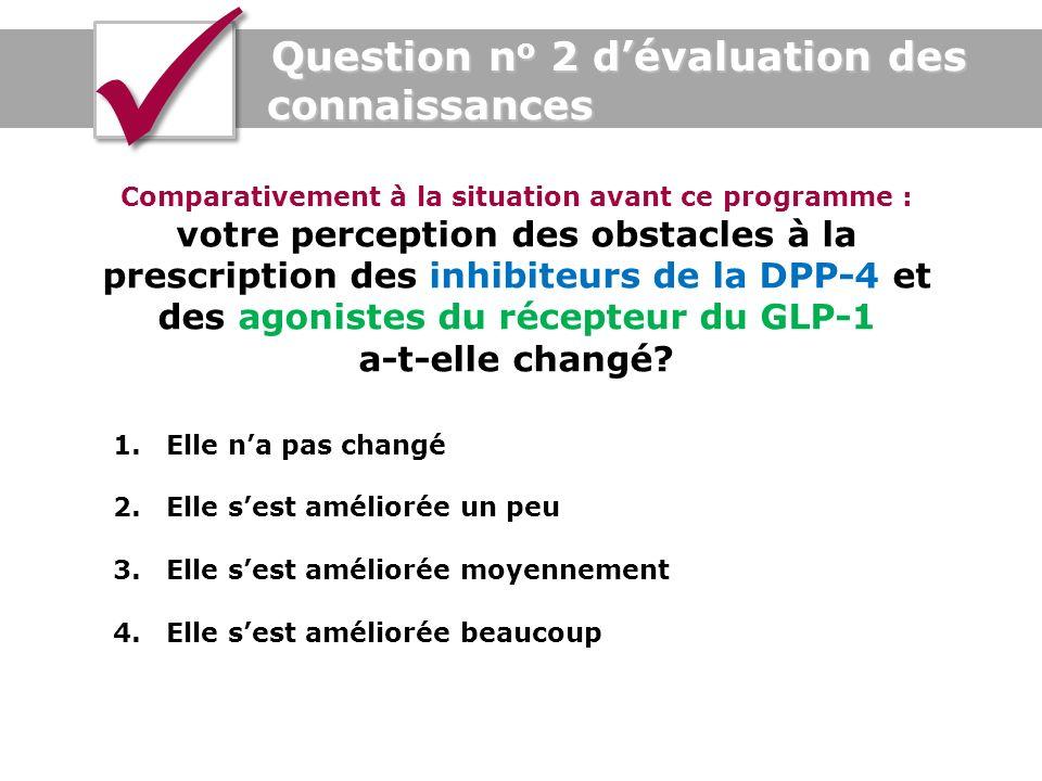 Comparativement à la situation avant ce programme : votre perception des obstacles à la prescription des inhibiteurs de la DPP-4 et des agonistes du r
