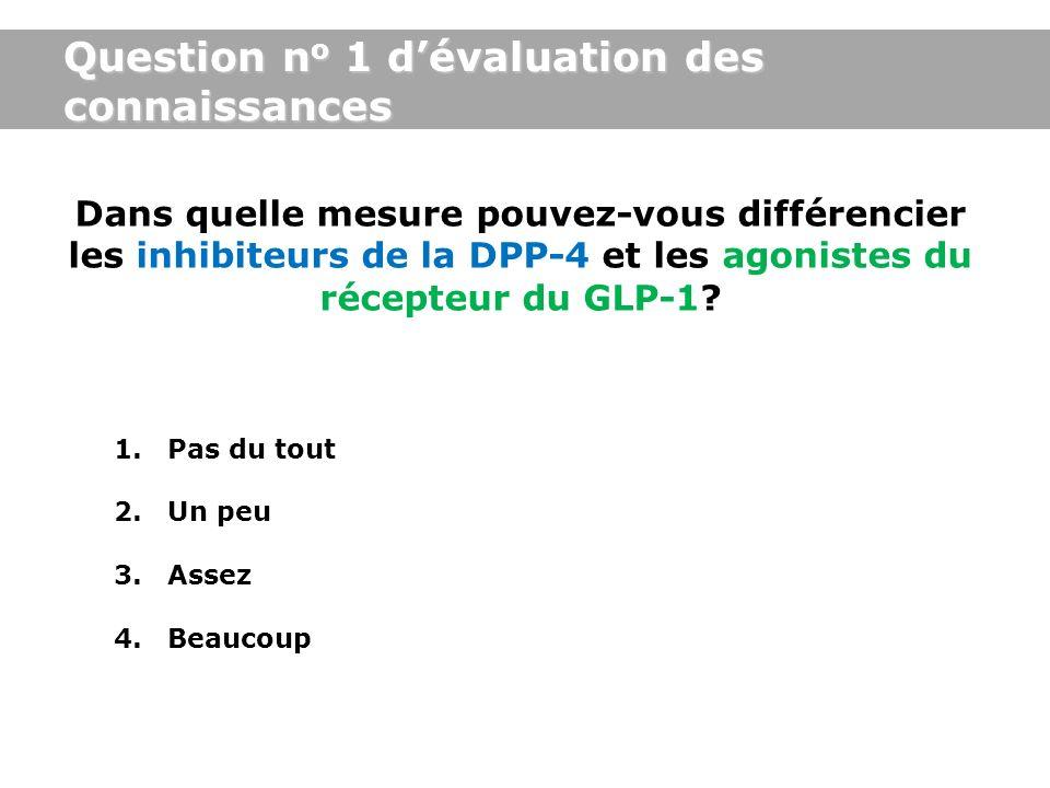 Question n o 2 dévaluation des connaissances À lheure actuelle, percevez-vous des obstacles à la prescription des inhibiteurs de la DPP-4 et des agonistes du récepteur du GLP-1.