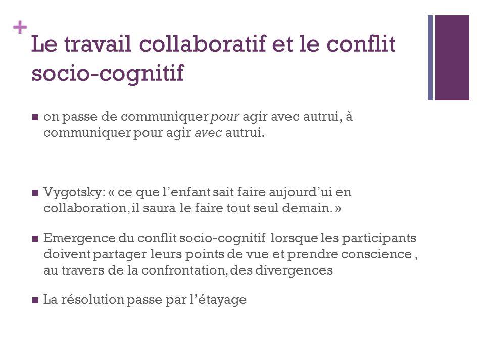 + Le travail collaboratif et le conflit socio-cognitif on passe de communiquer pour agir avec autrui, à communiquer pour agir avec autrui.