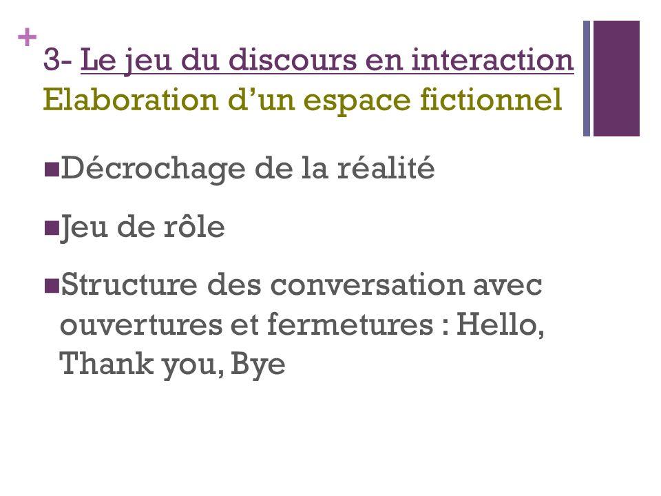 + 3- Le jeu du discours en interaction Elaboration dun espace fictionnel Décrochage de la réalité Jeu de rôle Structure des conversation avec ouvertures et fermetures : Hello, Thank you, Bye