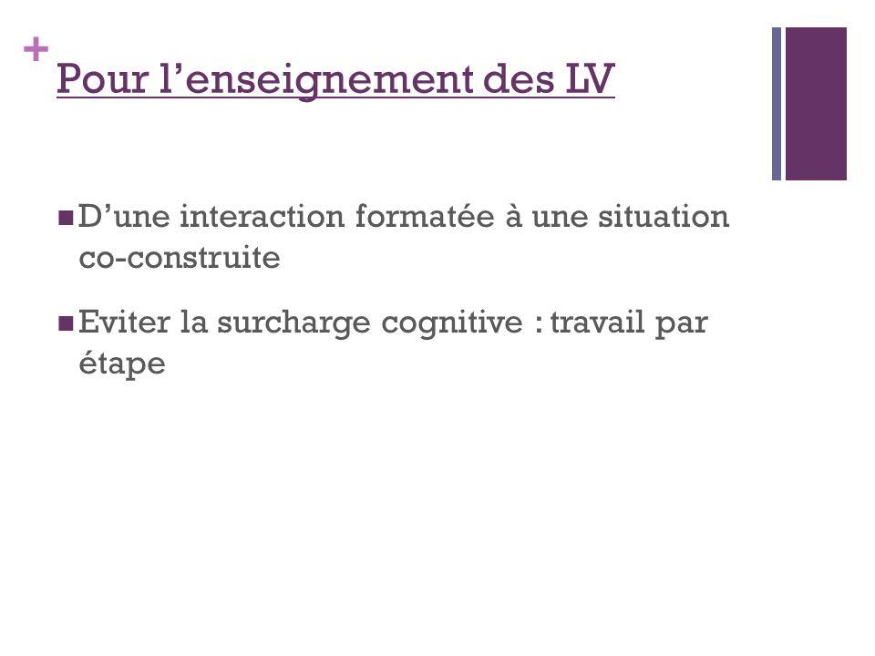 + Pour lenseignement des LV Dune interaction formatée à une situation co-construite Eviter la surcharge cognitive : travail par étape